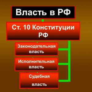 Органы власти Бондарей