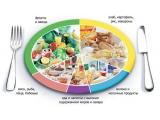 Гостиница Бастион - иконка «питание» в Бондарях